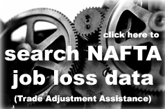 Tease photo: Trade Adjustment Assistance Database