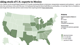 Tease photo: Taking stock of U.S. exports to Mexico