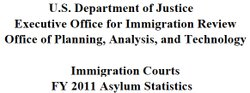 Fiscal Year 2011 Immigration Courts Asylum Statistics