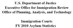 Fiscal Year 2010 Immigration Courts Asylum Statistics