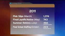 2011 Teacher Layoffs