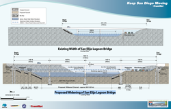 Proposed Widening of San Elijo Lagoon Bridge