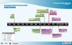 I-5 Project Timeline