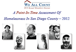 San Diego County Homelessness