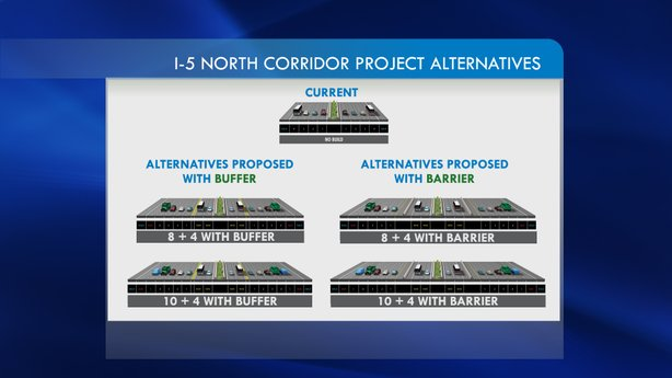 Interstate 5 North Corridor project alternatives.