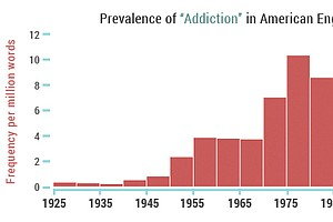 Addiction In American History: 14 Vivid Graphs
