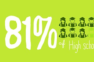The Story Behind The Record-High Graduation Rate