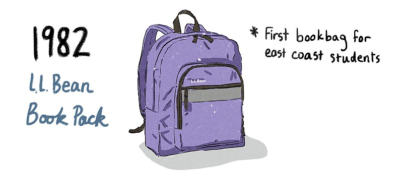 bookbags-6b_custom-66d027ace1b83445a8c0b4e780e62b7666084bbf_t800.jpg (800×360)