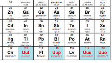 4 new elements are added to the periodic table kpbs photo caption the seventh period of the periodic chart is now complete thanks to urtaz Image collections