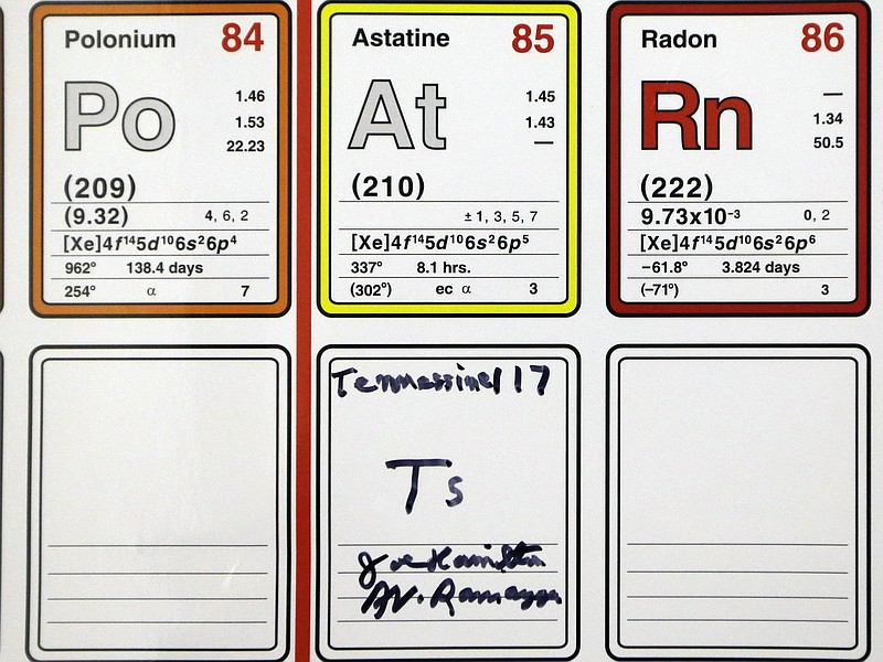 Hello Nihonium Scientists Name 4 New Elements On The Periodic Table Kpbs