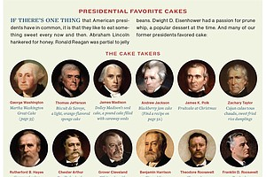 Make America Bake Again: A History Of Cake In The U.S.