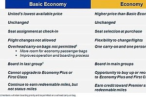 United's 'Basic Economy' Aims To Compete With Discount Airlines