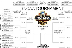 Selection Sunday: 2017 Men's College Basketball Tournament Bracket Set