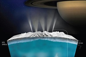 Signs Of Hospitality To Life Found On Saturn's Moon Encel...