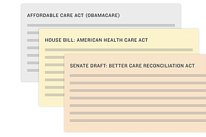 CHART: CBO Weighs Who Wins, Who Loses With Senate Health ...