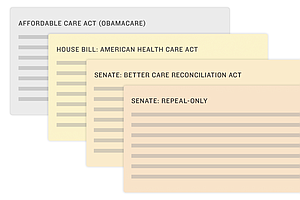With So Many Obamacare Repeal Options In Play, Confusion ...