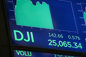 Stocks Continue A Winning Streak; Dow Industrials Now Ove...