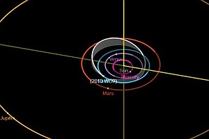 Asteroid Will Pass Between The Earth And The Moon Tuesday...
