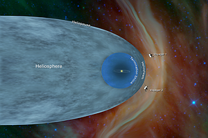 Voyager 2 Bids Adieu To The Heliosphere, Entering Interst...