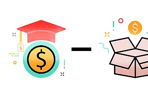 How To Calculate The Cost Of College: A Guide To Financia...