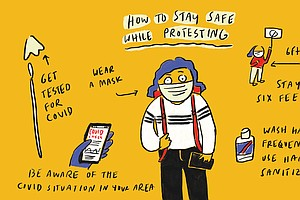 Coronavirus FAQs: How To Stay Safe While Protesting, When To Go Out After Rec...