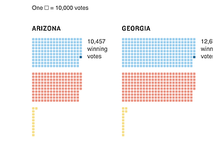 Narrow Wins In These Key States Powered Biden To The Presidency