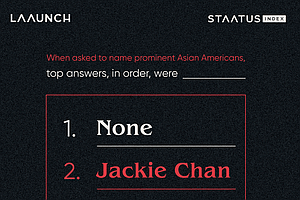 42% In The U.S. Can't Name A Single Prominent Asian American, A Survey Finds