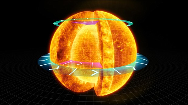Graphic showing the Sun's rotation. Unlike the Earth, the Sun rotates at diff...