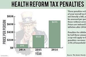 Tax Code Goes to Forefront of Obamacare