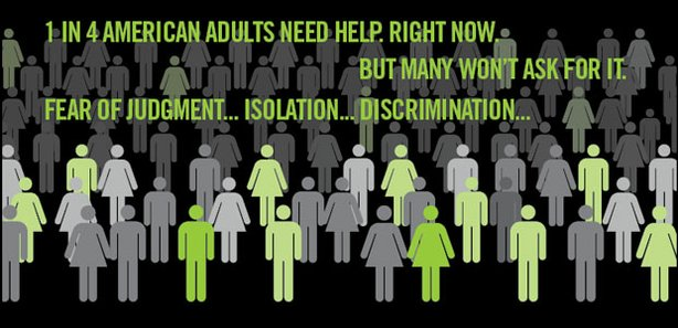 "Promotional graphic for the film, ""A New State Of Mind: Ending The Stigma Of Mental Illness."" ""One in four American adults need help right now. But many won't ask for it. Fear of judgement...isolation...discrimination..."""