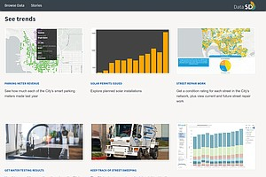 San Diego's Open Data Website Allows Residents To Search Police Stops, Water ...