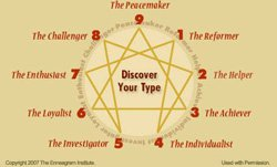 Graphic logo for The Enneagram. Courtesy image of First Unitarian Universalist Church of San Diego.