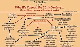 "A promotional poster for Mesa College's ""Why We Collect: the 20th Century . ...."