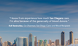 "Photo of Downtown San Diego skyline with the quote, ""I know from experience h..."