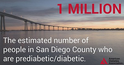 "Graphic that reads ""The estimated number of people in San Diego County who are prediabetic/ diabetic - 1 Million."" Courtesy of American Diabetes Association."