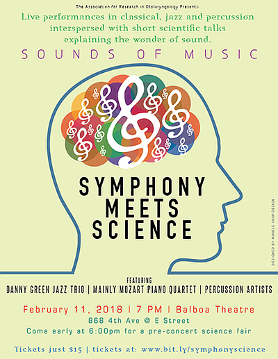 A promotional poster for Symphony Meets Science, courtesy...