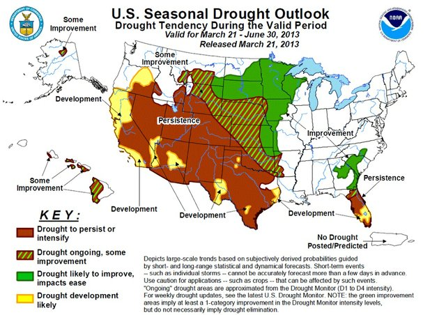 Drought Outlook