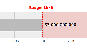 Tease photo: Play the Budget Game