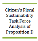 Citizens Fiscal Sustainability Task Force Report