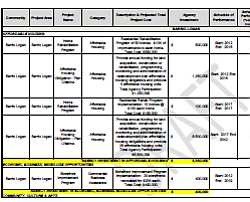Categorical Sub Totaled Proposed Master Projects List