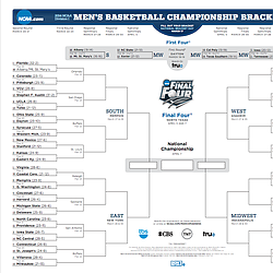 NCAA Tournament Breacket