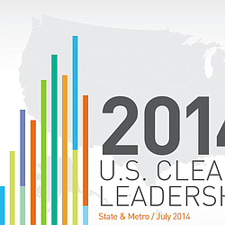 2014 U.S. Clean Tech Leadership Index