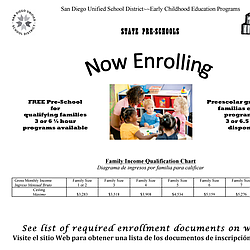 SDUSD Early Childhood Education Program Income Limits