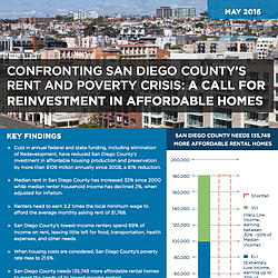 Confronting San Diego County's Rent and Poverty Crisis
