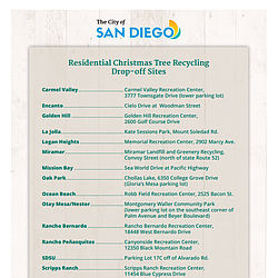 Tree Recycling Drop-Off Locations