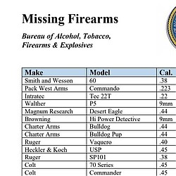 Missing Firearms
