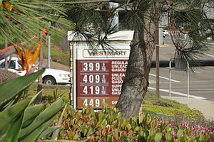 San Diego Gas Prices Floating Down