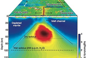 Tease photo for Scripps Researchers Map Vast Underwater Volcano the Size of San Diego County