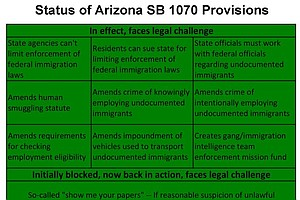 Tease photo for Three Years After SB 1070, Political Climate Sees Change