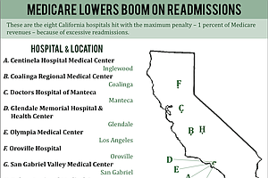 Tease photo for New Medicare Program Penalizes Hospitals With High Re-Admit Rates